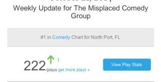The MCG Tops charts again!!